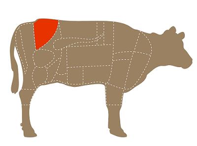 Meathook: Corte Picanha