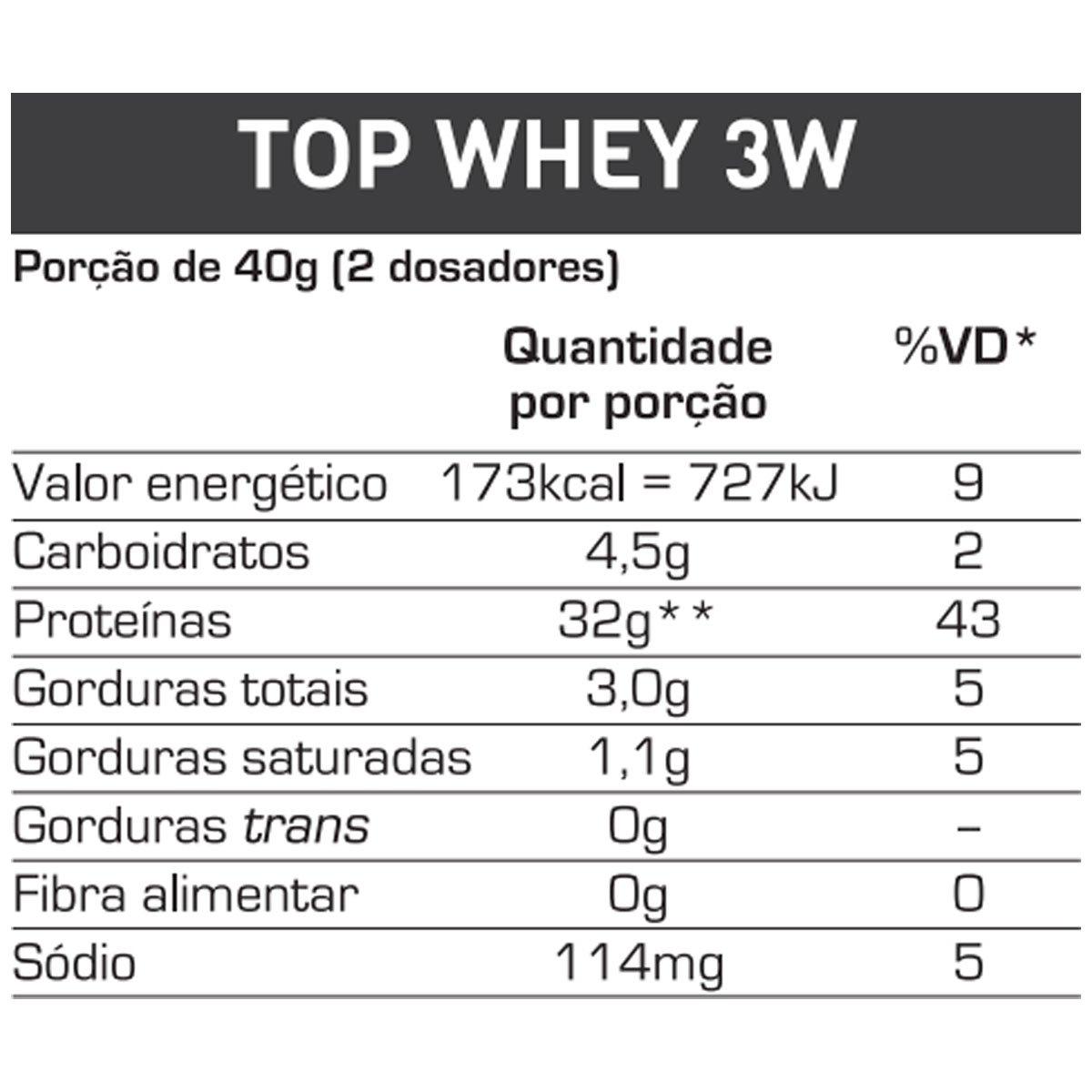 TopWay Suplementos - Top Whey 3w 1800g - Max Titanium - Tabela Nutricional