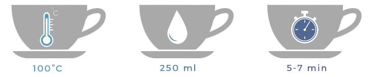 Cha emagrecedor, Como Fazer o Chá Fit