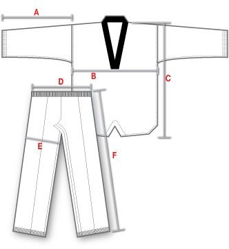 Dimensões do Dobok Kimono Taekwondo Daedo Extra Dry Gola Preta
