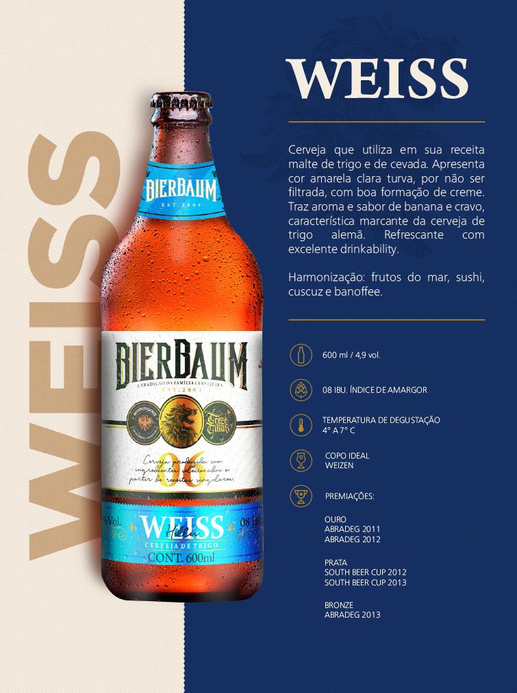 Cerveja Bierbaum Weiss