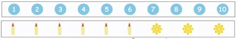 Bracelete Relax - imagens gravadas em relevo dos números em azul, velas e flores