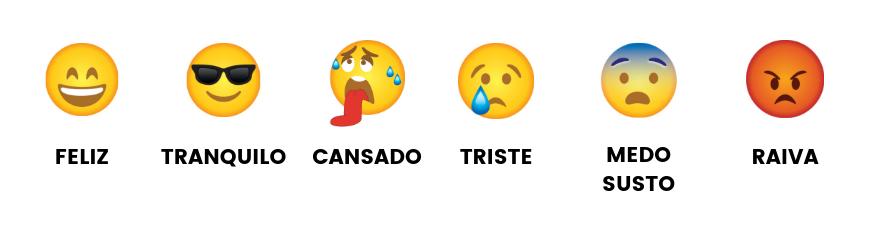 Emojis com expressões gravadas no Bracelete Emoções