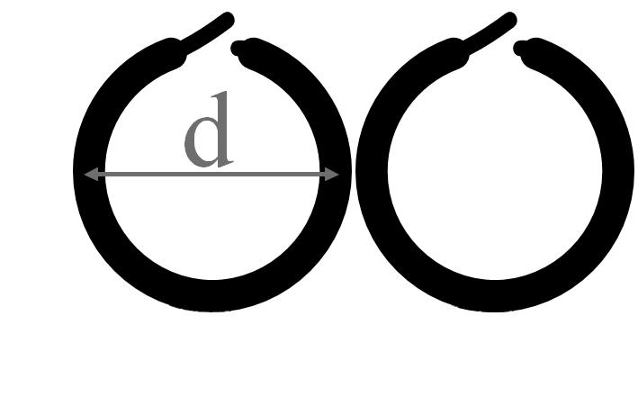 Exemplo Medidas