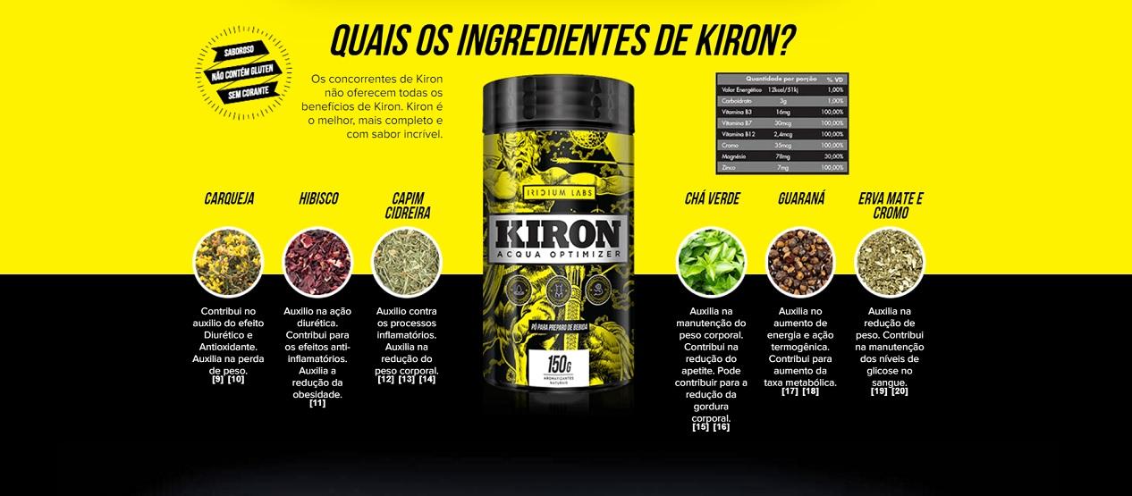 banner-componentes-kiron-iridium-labs-primo-suplementos