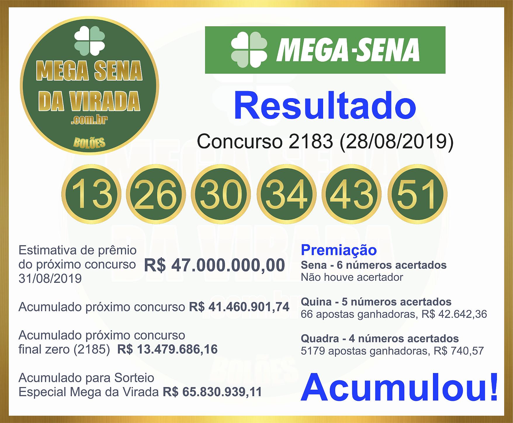 Mega Sena Concurso 2183 28/08/2019