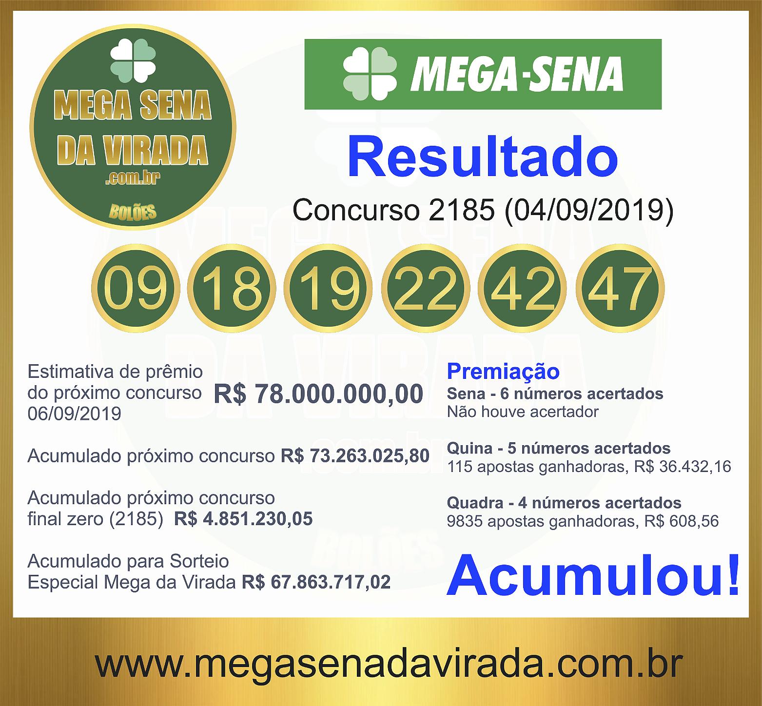 Mega Sena Concurso 2185 04/09/2019