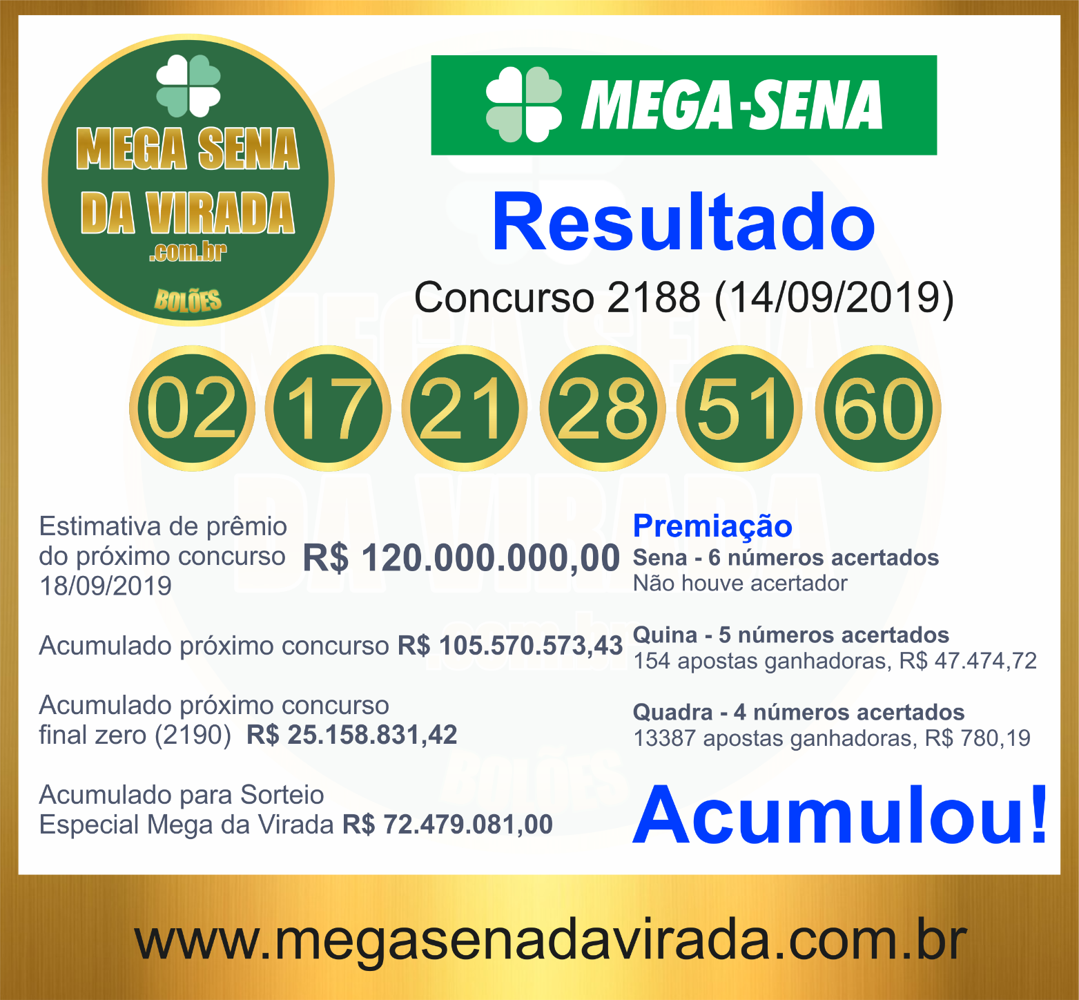 Mega Sena Concurso 2188 14/09/2019