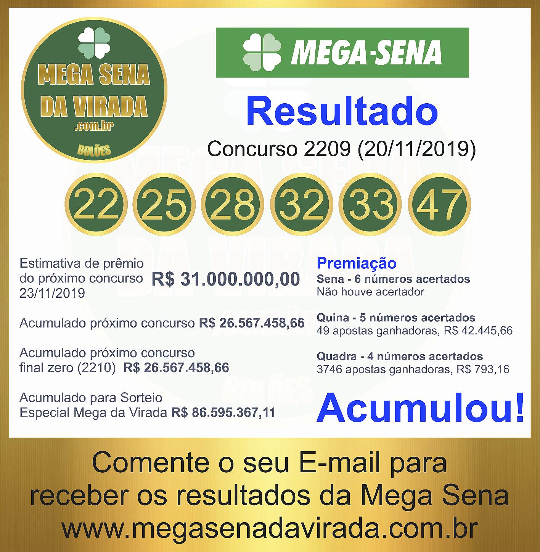 Mega Sena Concurso 2209 20/11/2019