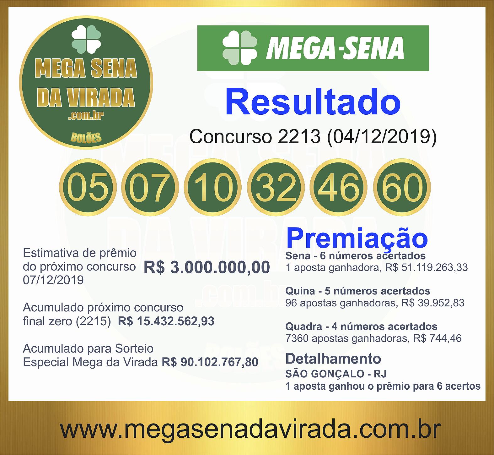 Mega Sena Concurso 2213 04/12/2019
