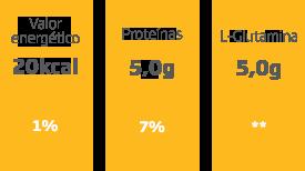 Informação nutricional sobre o produto