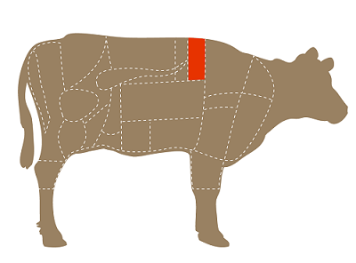 Meathook: Corte Ancho