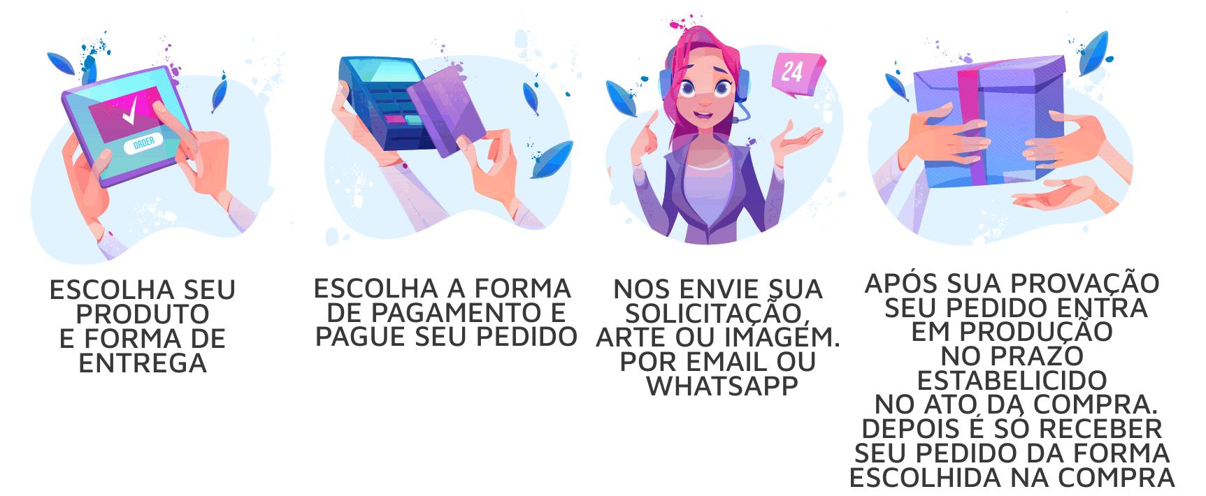 FORMA DE COMPRA