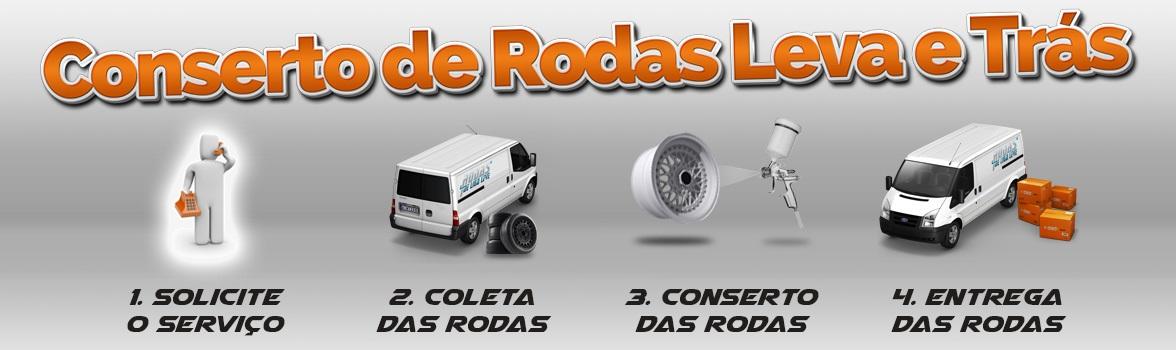 REFORMA RODAS