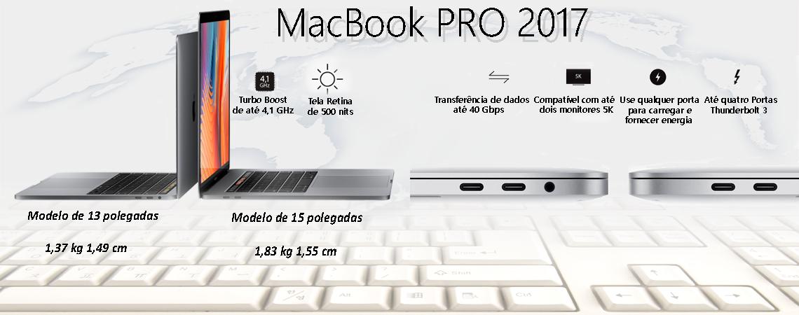 Banner Macbook Pro