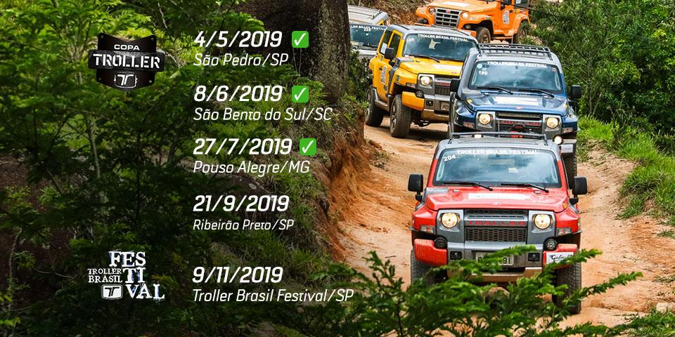 Copa Troller 2019 - Etapa Ribeirão Preto