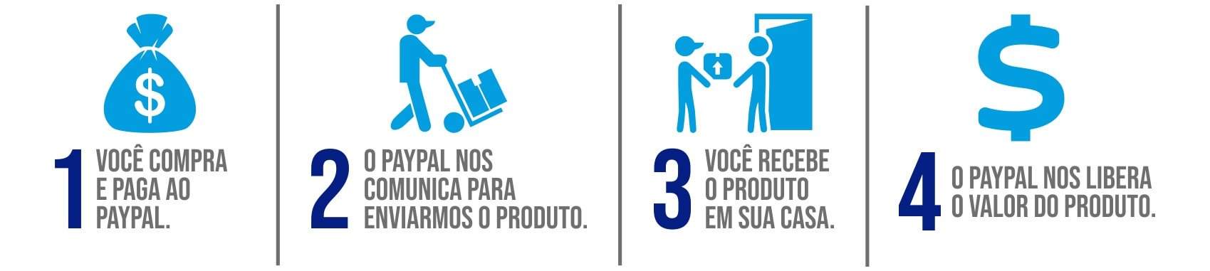 Banner_compra_segura_casa_do_display