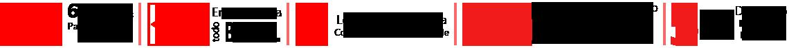 Banner Tarja RDC Comercial