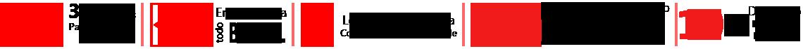 Banner Tarja RDC Comercial 10