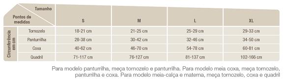 Tabela jobstt