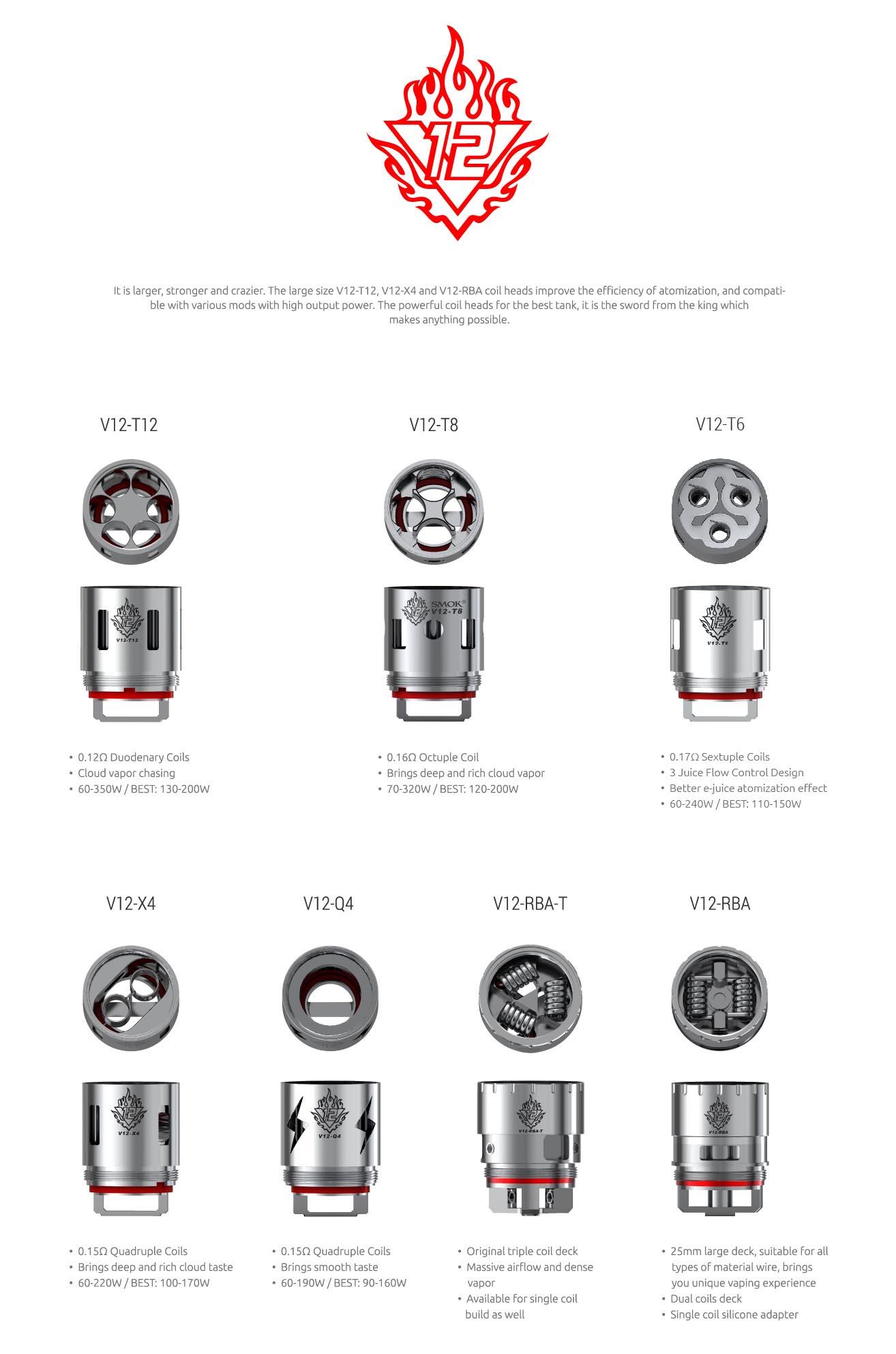 Atomizador TFV12 - The Cloud Beast - Smok™ (3)