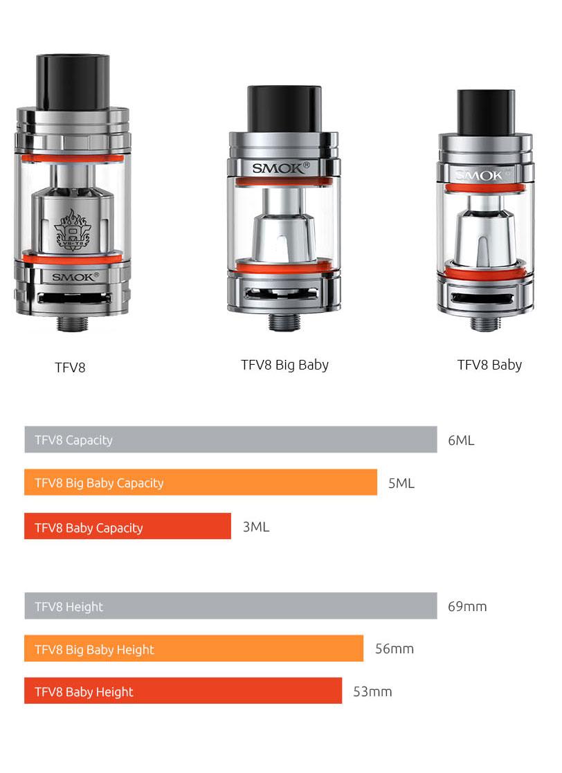 Atomizador TFV8 Big Baby - Smok™