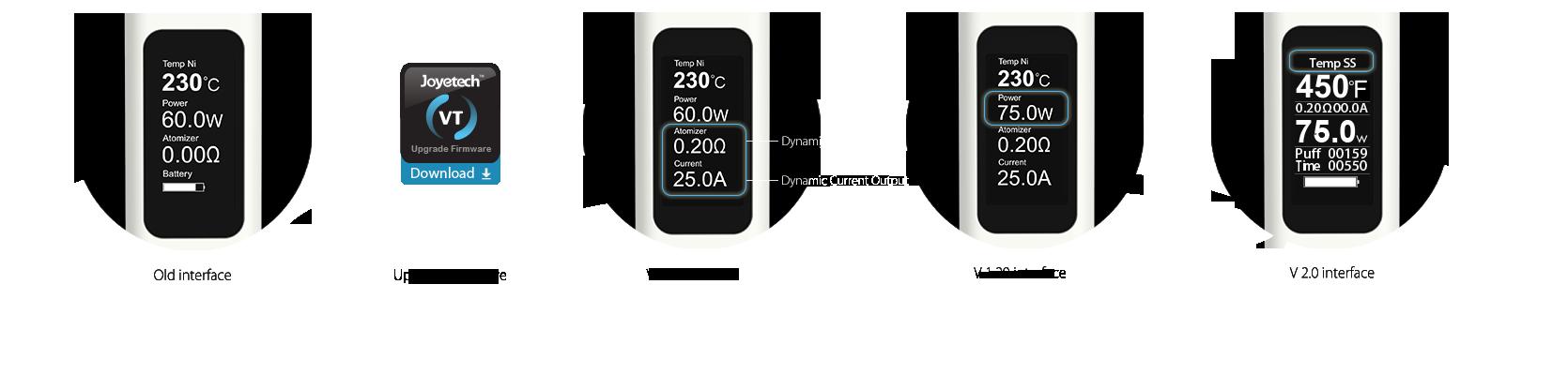 Kit eVic VTC Mini 60w- Joyetech™