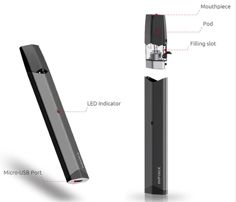 Kit Cigarro Eletrônico Infinix 250mAh - Smok info