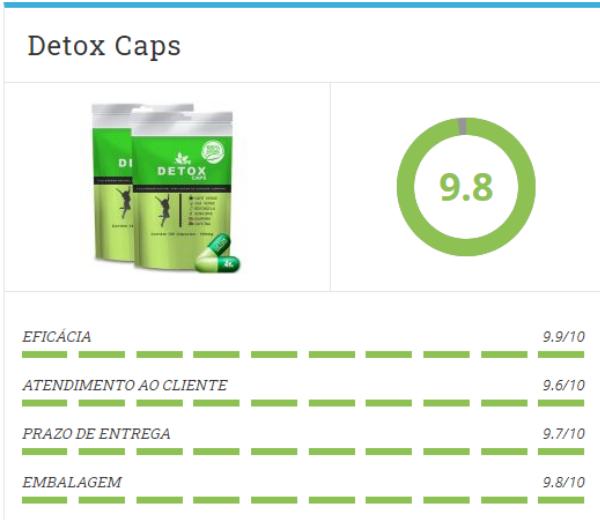 Detox Caps Review