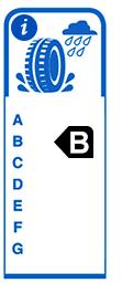 Eficiência b