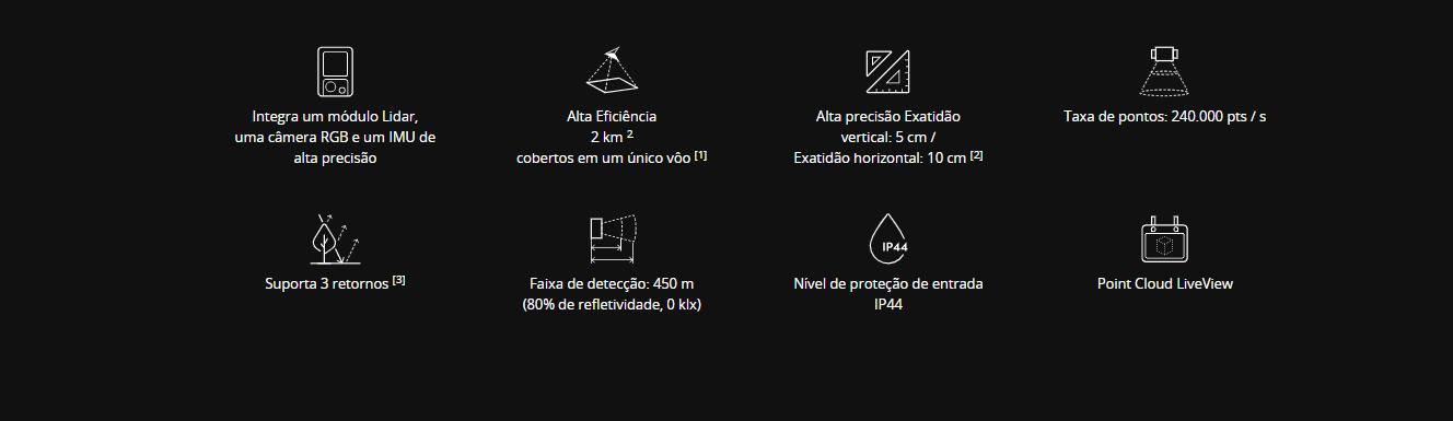 L1 LIDAR, ZENMUSE L1, CAMERA L1, DJI ZENMUSE L1, CAMERA LASER LIDAR, DJI LIDAR L1, ESPECIFICAÇÕES