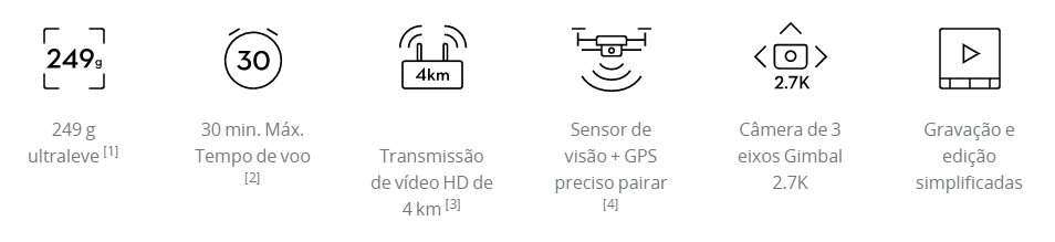MAVIC MINI / MAVIC MINI COMBO FLY MORE ESPECS, CARACTERISTICAS