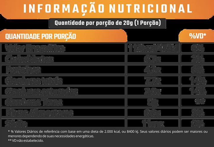 Tabela de informação nutricional referente a 20g de Pasta de Amendoim Rock, sabor chocolate branco.
