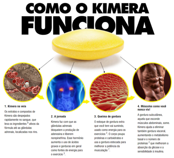 KIMERA - termogênico para emagrecimento - RX Suplementos Alimentares