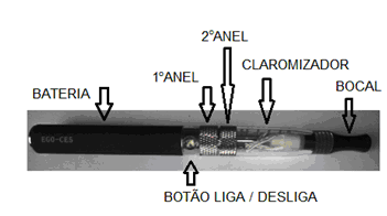 Basic electronic cigarette filling, charging and cleaning instruction.