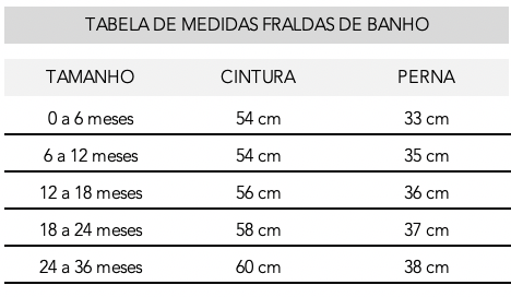 MEDIDA%20FRALDA%20PISCINA