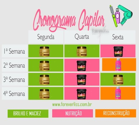 Cronograma Capilar com Forever Liss Banho de Verniz,  Anabolizante Capilar e SOS Antiemborrachamento