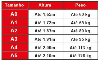 Tabela de Medidas Kimono de Jiu Jitsu