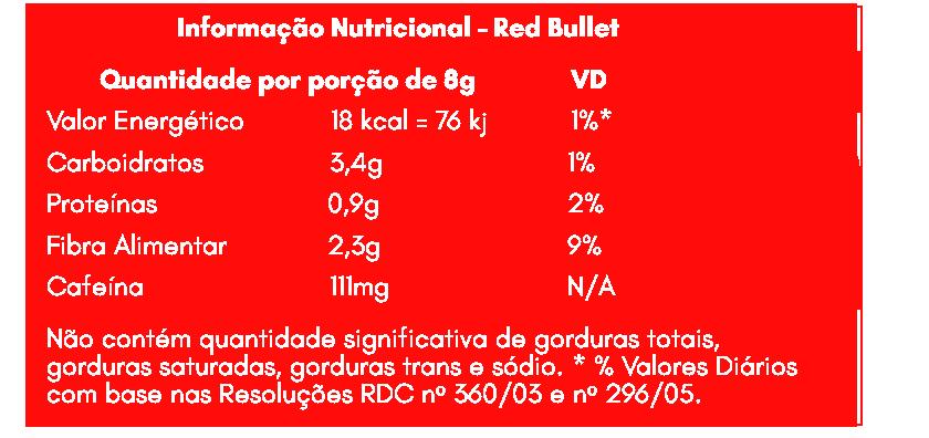 cumpărați bullet bullet burner de grăsime cât timp să piardă 16 grăsimi corporale