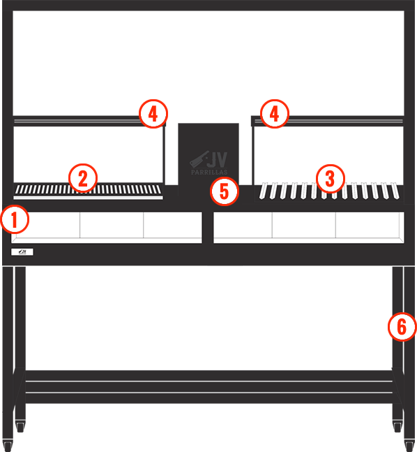 Estrutura da Parrilla JV