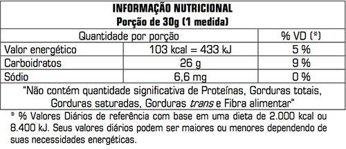 Tabela Nutricional Waxy Maize Probiótica