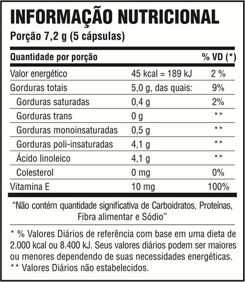 Tabela Nutricional Óleo de Cártamo Probiótica