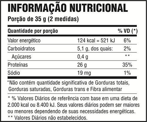 tabela nutricional carnpro probiótica