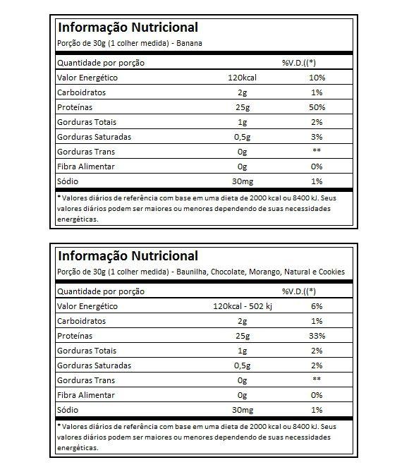 tabela nutricional prostar whey