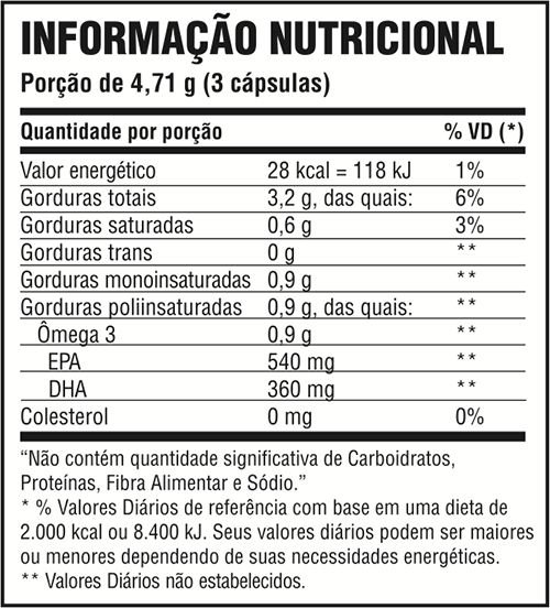 Tabela Nutricional Ômega 3 Probiótica