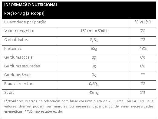 Tabela Nutricional Carnivoro Body Action