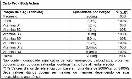 Tabela Nutricional Ciclo Pro Bodyaction