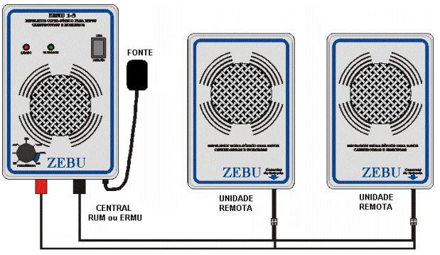 Emissor Adicionl para Repelente Eletronico