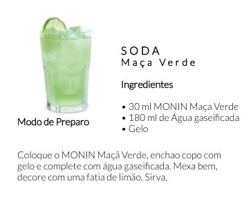 Receita Monin Maça Verde Locafé