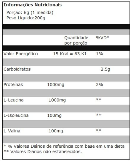 BCAA Gold + Ribose (120tabs) - Lauton Nutrition